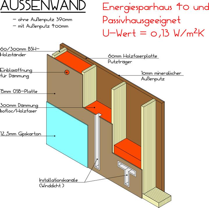 Holzbau detail wand  Zimmerei Kugelmann | Haselbach